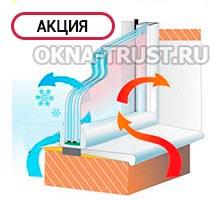 Акция на окна с теплопакетом ULTRATERM