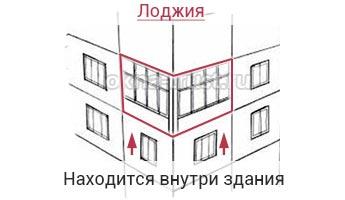 Чем отличается лоджия от балкона? наглядные примеры.