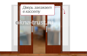 Раздвижные двери на рельсах в России