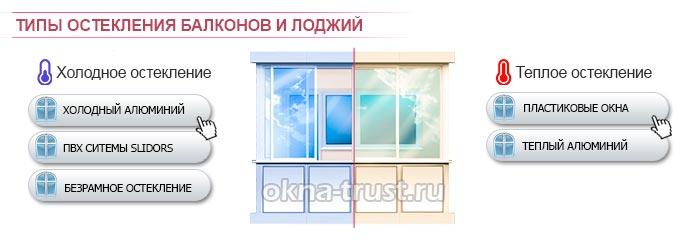 Окна в домодедово. гарантия качества!.