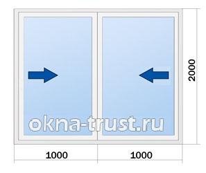 Стоимость дверей Rehau Euro Slide