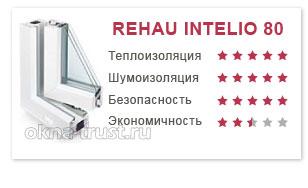 Профиль Rehau Intelio 80