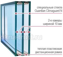 Термопакет со стеклами Climaguard